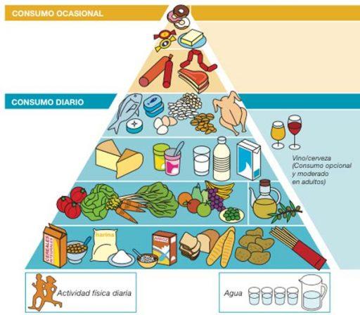 Cómo controlar los efectos de la dieta Low Carb